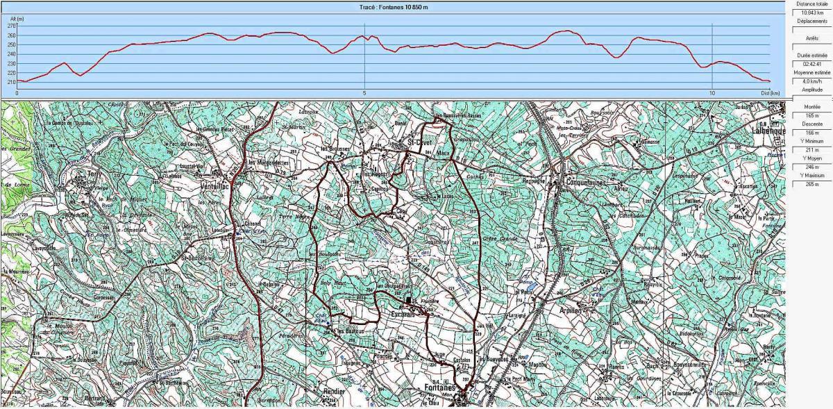 Fontanes 10850 m profil